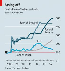 bancos centrais