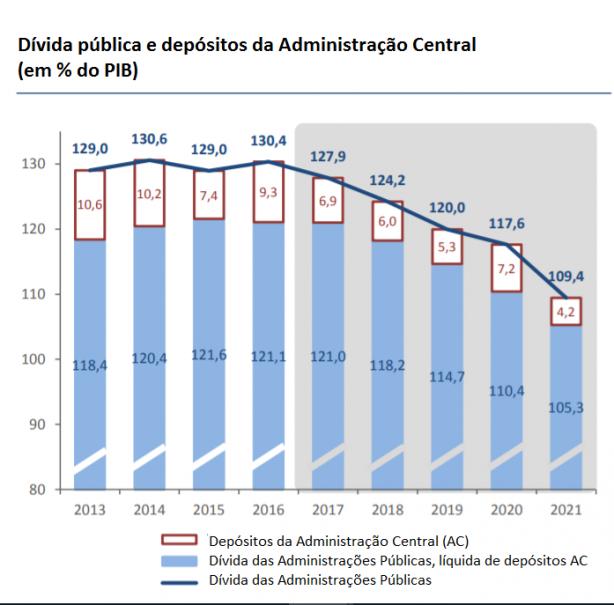public debt v2