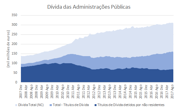 F: BdP, Boletim Estatístico, anexo K (NC - Não consolidada).